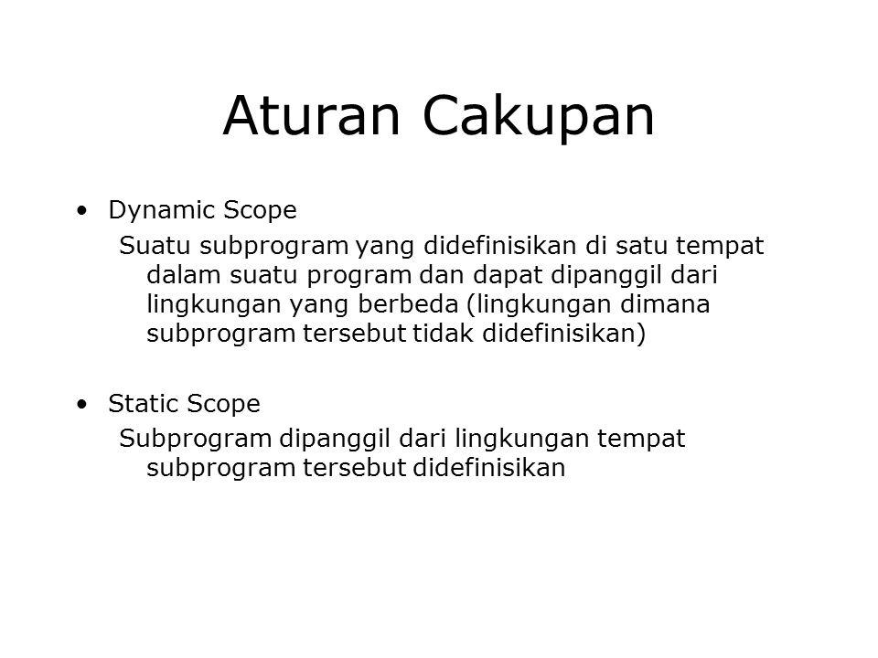 Aturan Cakupan Dynamic Scope