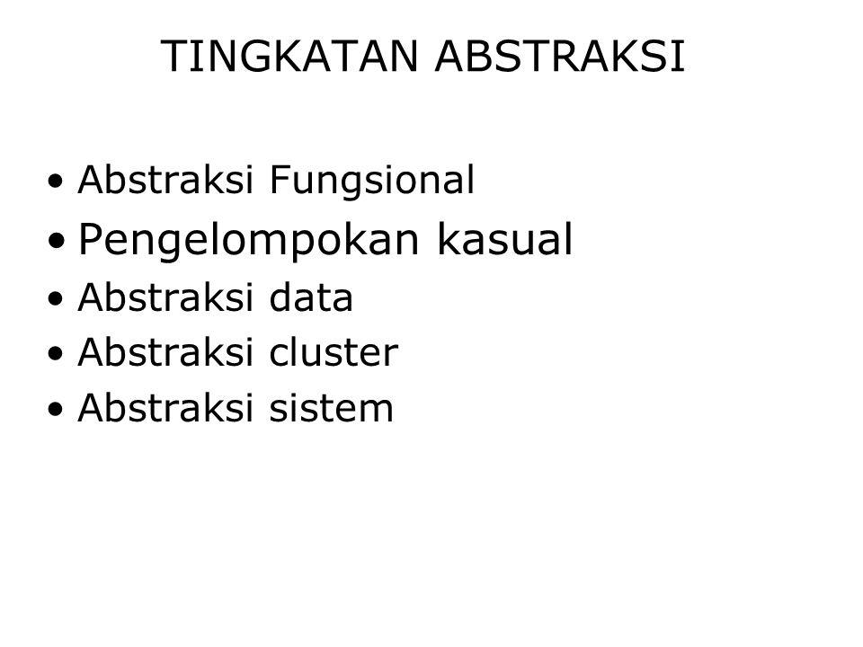 TINGKATAN ABSTRAKSI Pengelompokan kasual Abstraksi Fungsional