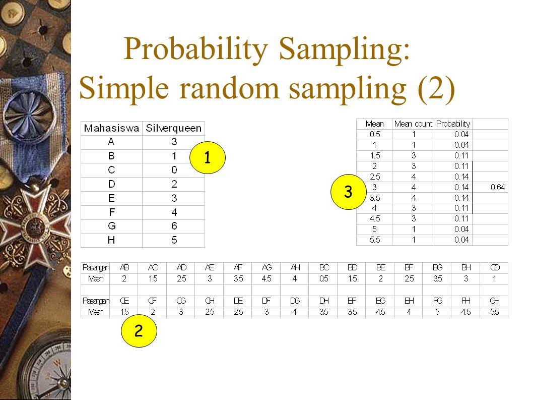 Probability Sampling: Simple random sampling (2)