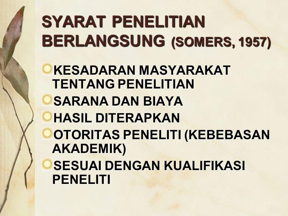 SYARAT PENELITIAN BERLANGSUNG (SOMERS, 1957)