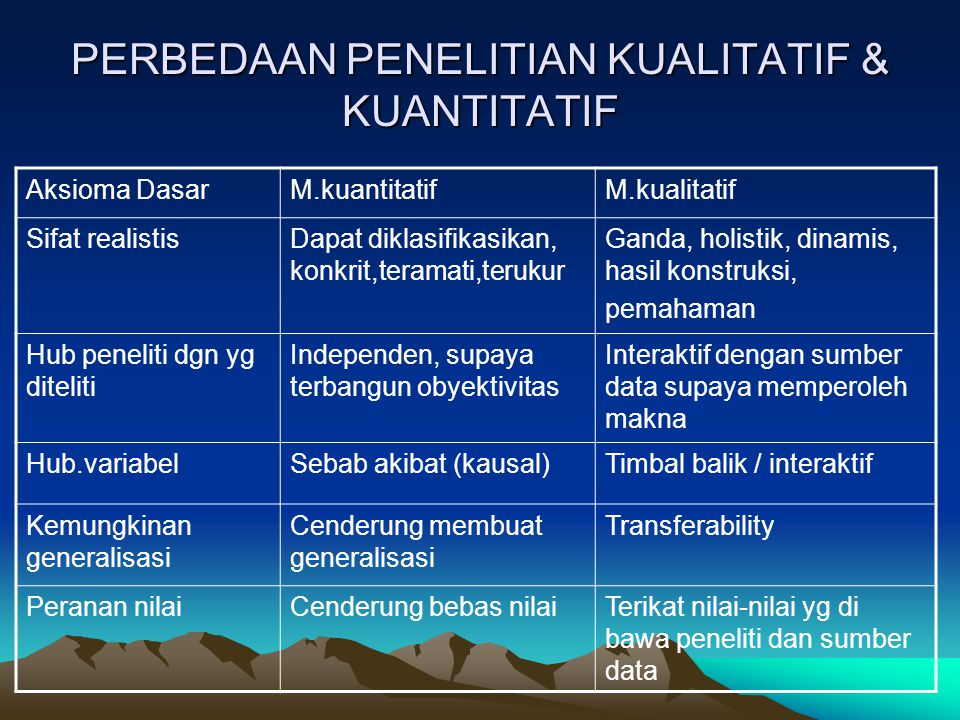 PERBEDAAN PENELITIAN KUALITATIF & KUANTITATIF