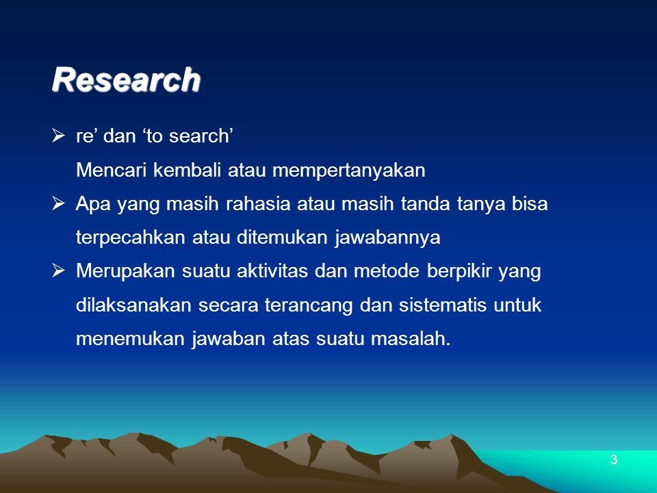 Research re' dan 'to search' Mencari kembali atau mempertanyakan