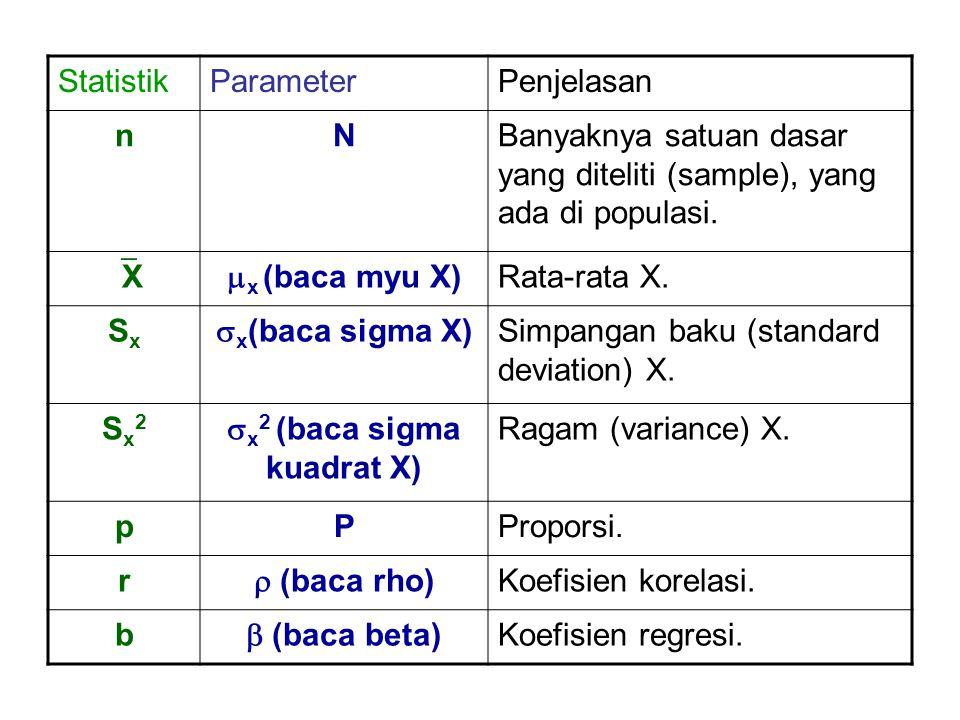 x2 (baca sigma kuadrat X)