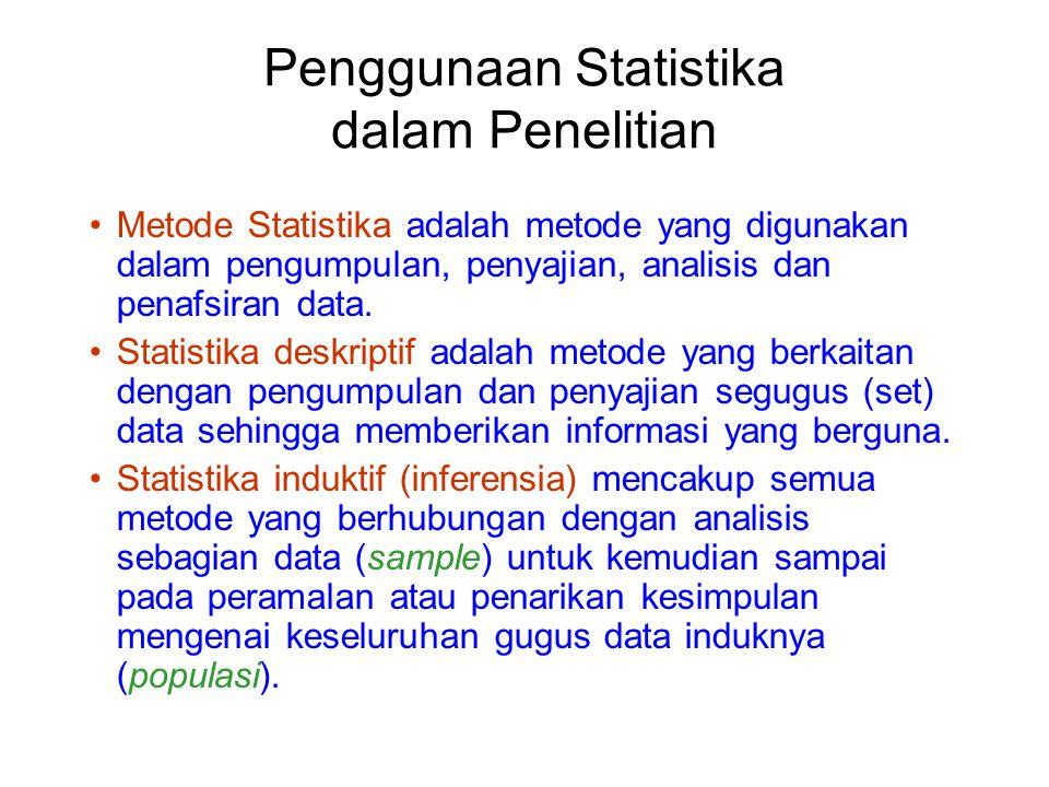 Penggunaan Statistika dalam Penelitian