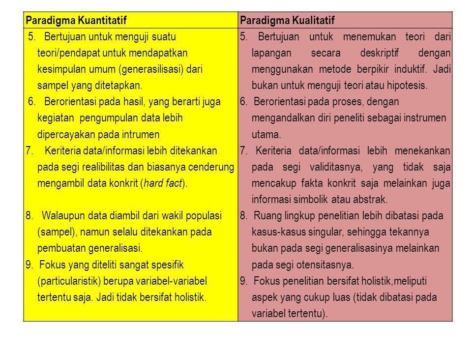 Paradigma Kuantitatif