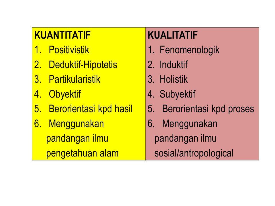 KUANTITATIF 1. Positivistik. 2. Deduktif-Hipotetis. 3. Partikularistik. 4. Obyektif. 5. Berorientasi kpd hasil.