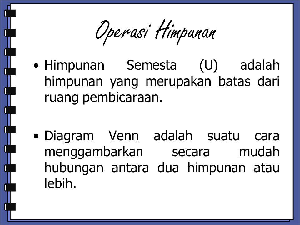 Operasi Himpunan Himpunan Semesta (U) adalah himpunan yang merupakan batas dari ruang pembicaraan.