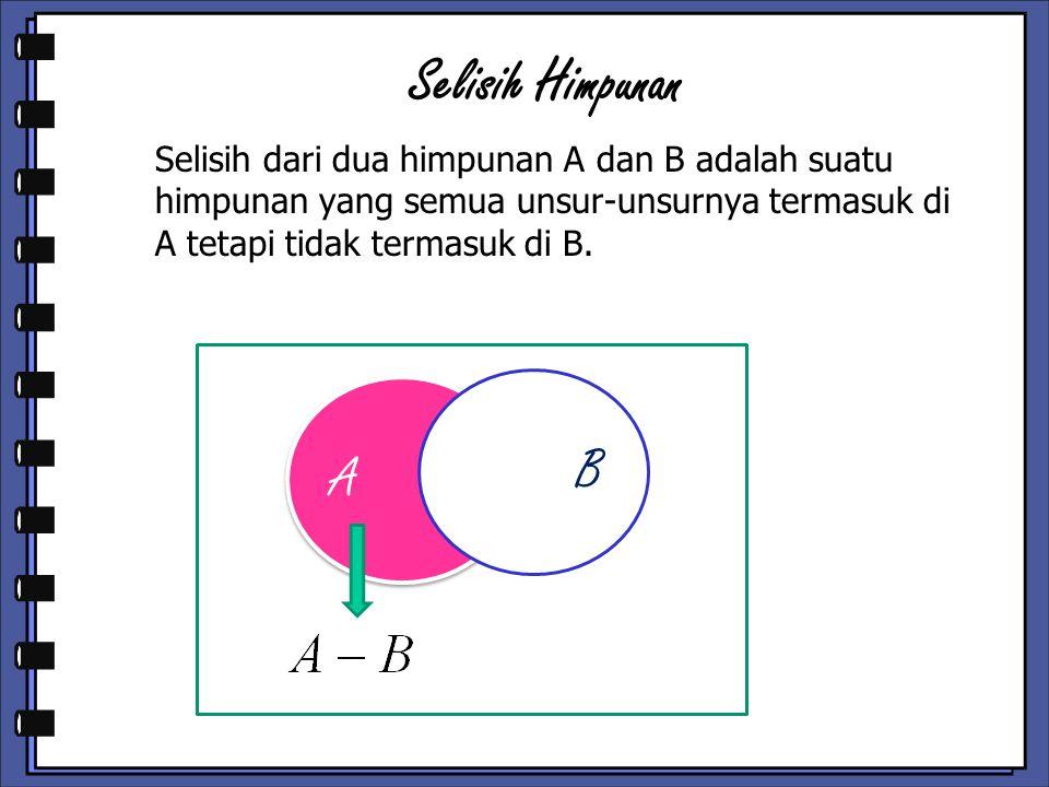 Selisih Himpunan Selisih dari dua himpunan A dan B adalah suatu himpunan yang semua unsur-unsurnya termasuk di A tetapi tidak termasuk di B.