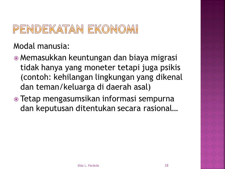 Pendekatan ekonomi Modal manusia: