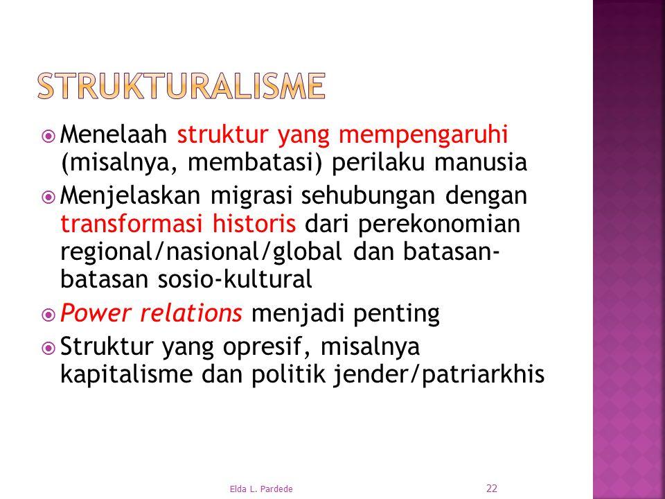 Strukturalisme Menelaah struktur yang mempengaruhi (misalnya, membatasi) perilaku manusia.