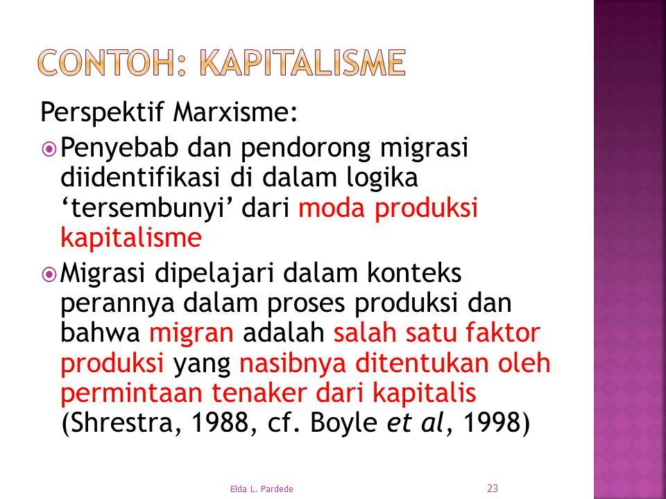 Contoh: kapitalisme Perspektif Marxisme: