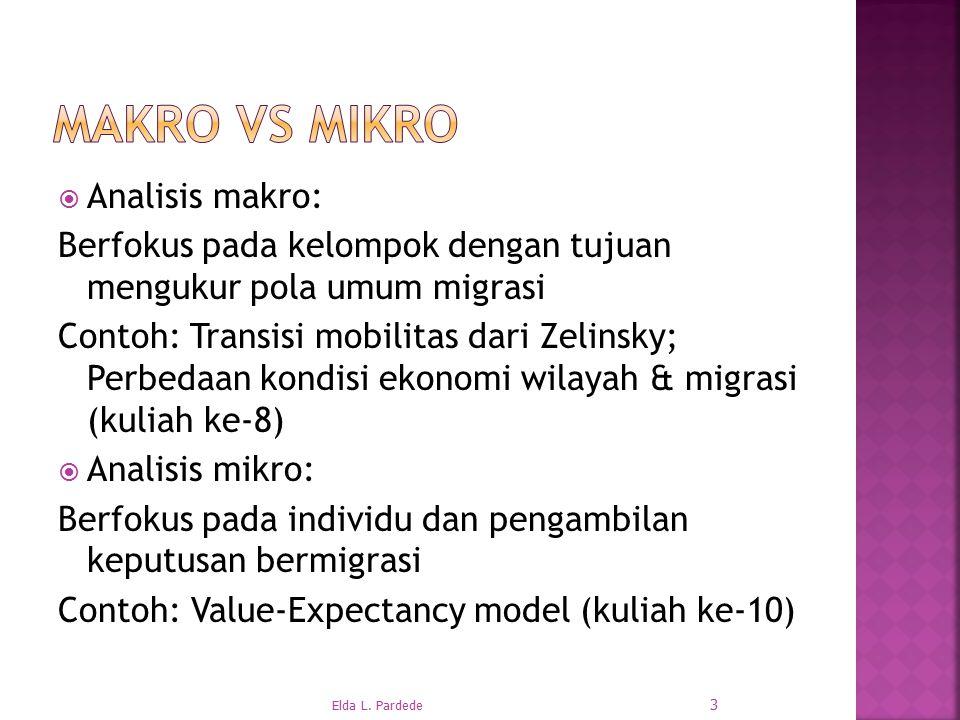 Makro vs mikro Analisis makro: