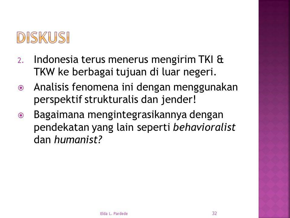 DISKUSI Indonesia terus menerus mengirim TKI & TKW ke berbagai tujuan di luar negeri.