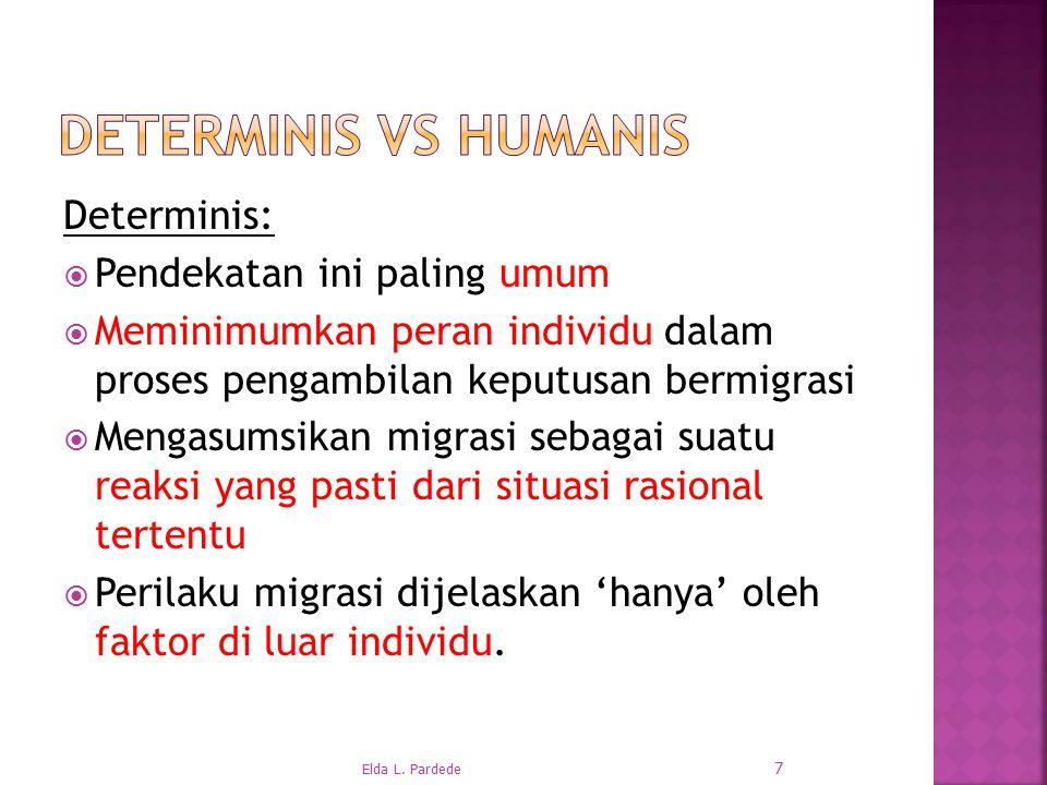 Determinis vs Humanis Determinis: Pendekatan ini paling umum