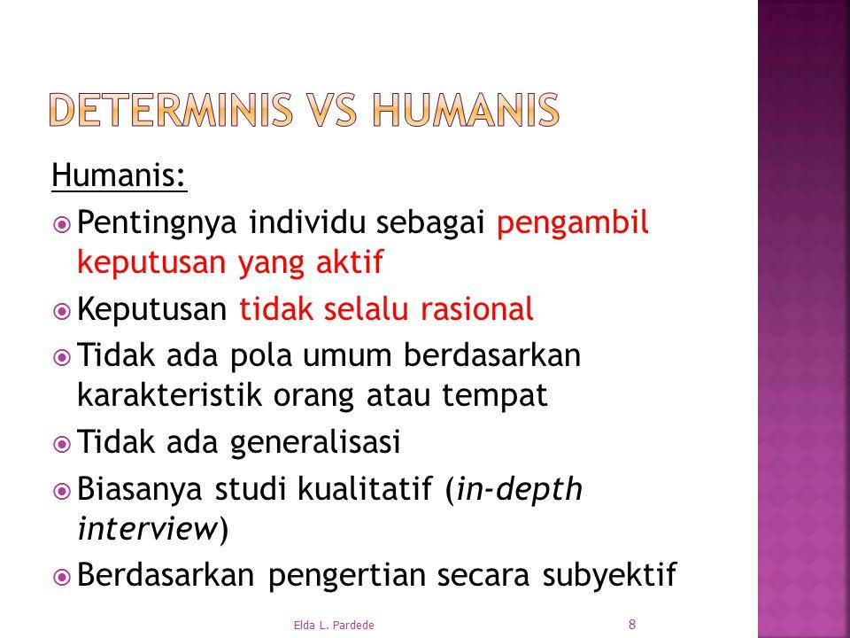 Determinis vs Humanis Humanis: