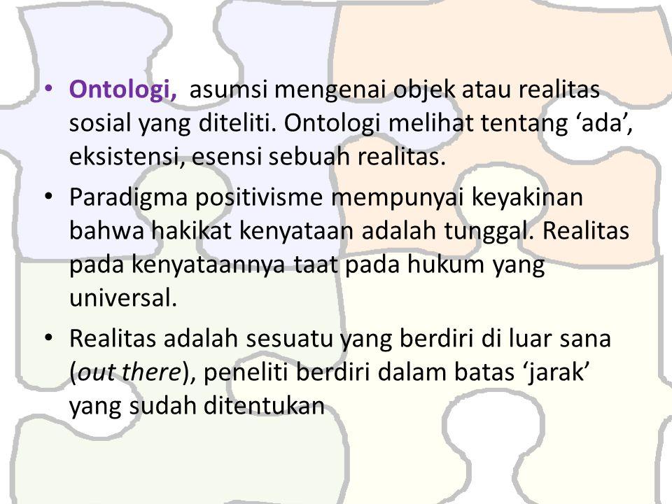 Ontologi, asumsi mengenai objek atau realitas sosial yang diteliti