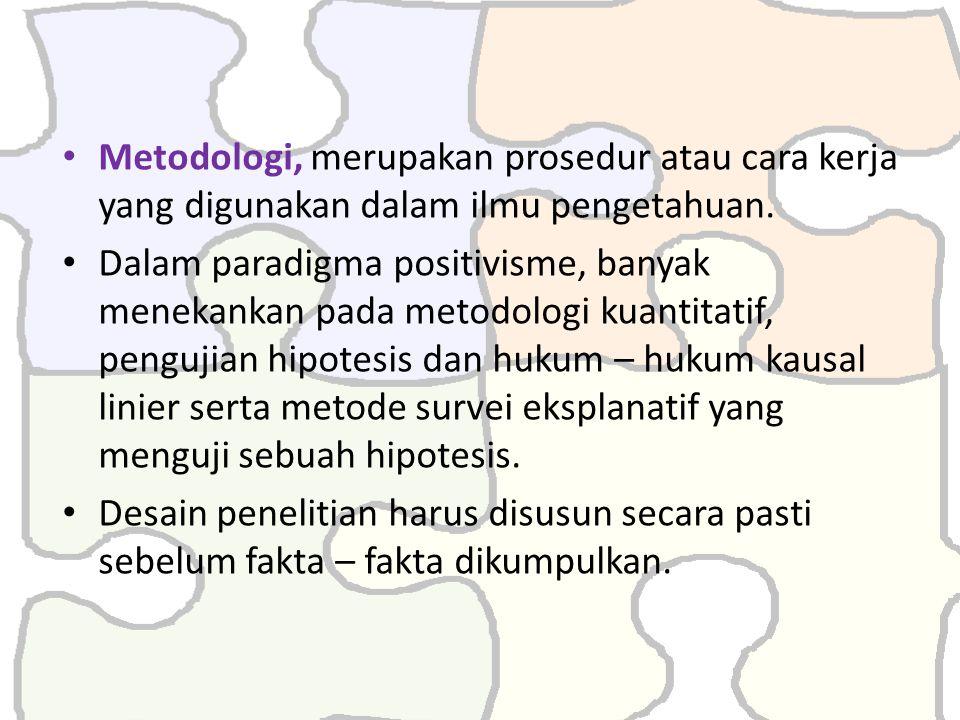 Metodologi, merupakan prosedur atau cara kerja yang digunakan dalam ilmu pengetahuan.