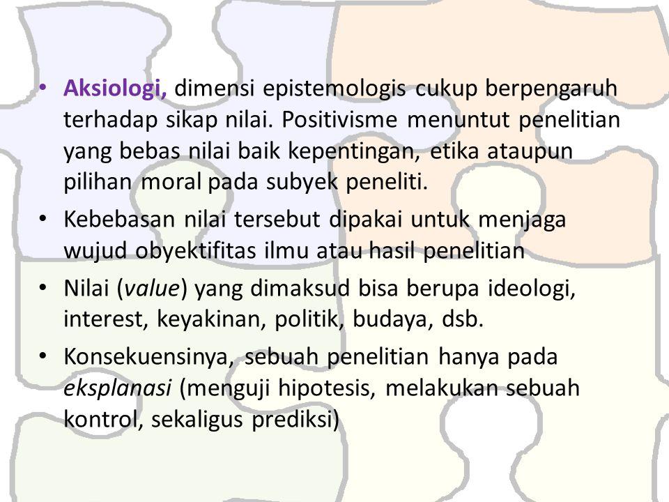 Aksiologi, dimensi epistemologis cukup berpengaruh terhadap sikap nilai. Positivisme menuntut penelitian yang bebas nilai baik kepentingan, etika ataupun pilihan moral pada subyek peneliti.