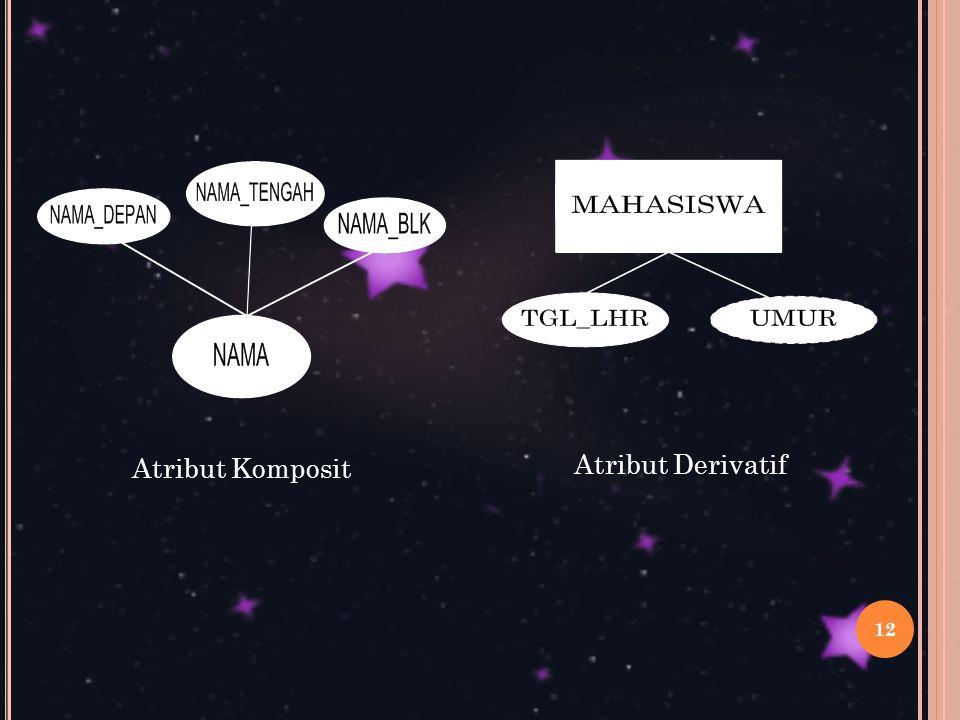 Atribut Komposit Atribut Derivatif