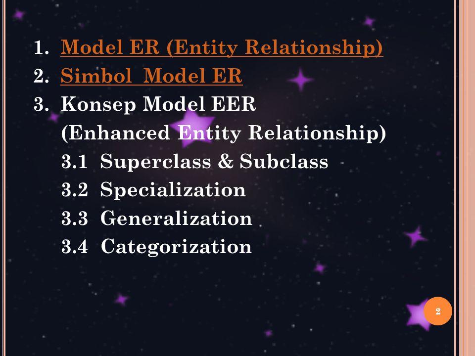 Model ER (Entity Relationship) Simbol Model ER Konsep Model EER