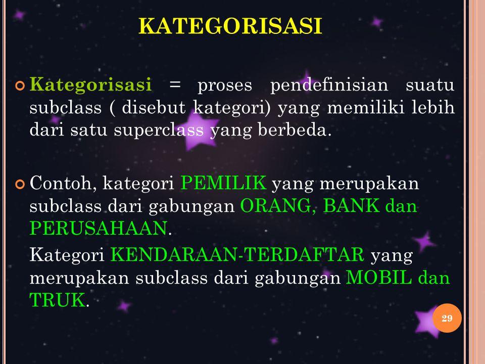 KATEGORISASI Kategorisasi = proses pendefinisian suatu subclass ( disebut kategori) yang memiliki lebih dari satu superclass yang berbeda.
