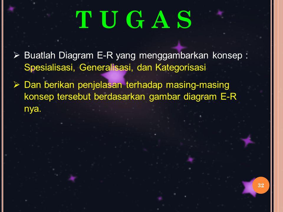 T U G A S Buatlah Diagram E-R yang menggambarkan konsep : Spesialisasi, Generalisasi, dan Kategorisasi.