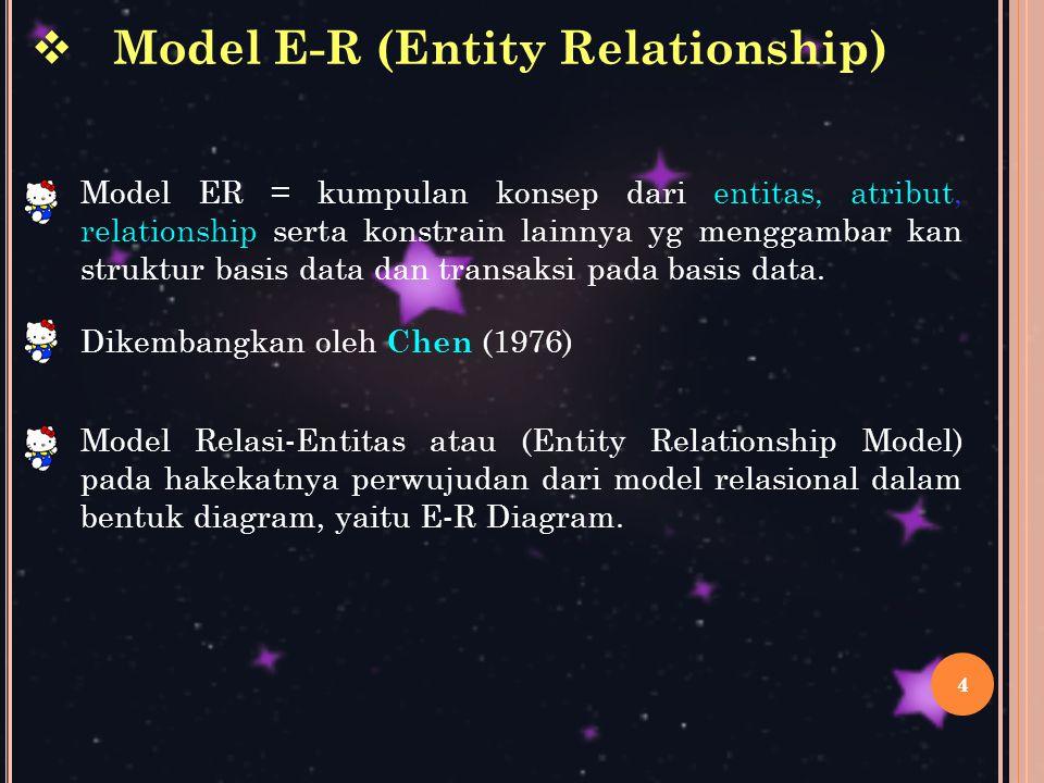 Model E-R (Entity Relationship)