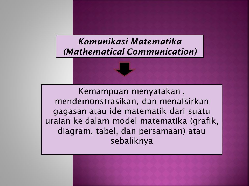 Komunikasi Matematika (Mathematical Communication)