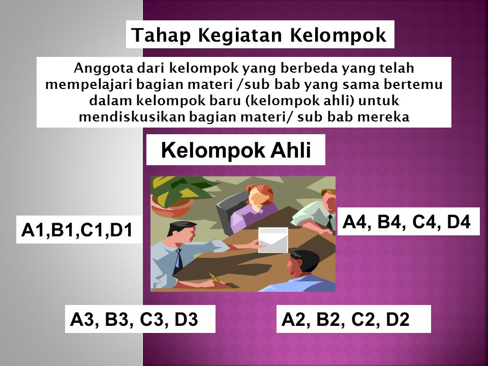 Kelompok Ahli Tahap Kegiatan Kelompok A4, B4, C4, D4 A1,B1,C1,D1