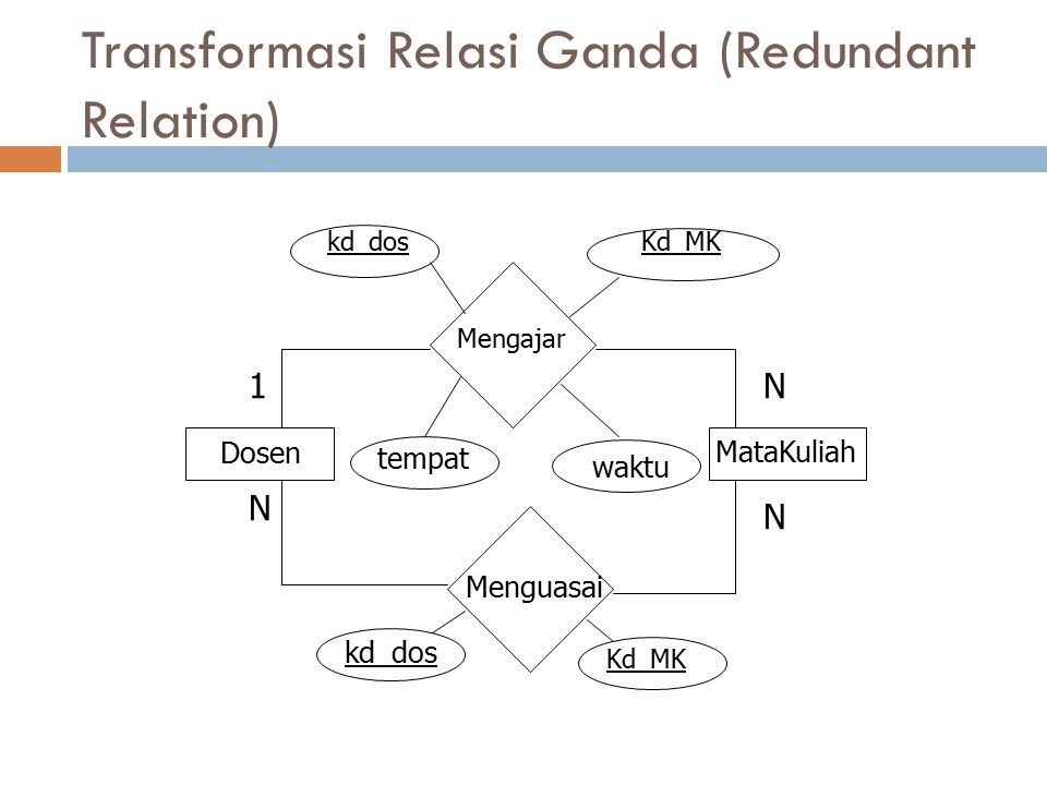 Transformasi Relasi Ganda (Redundant Relation)