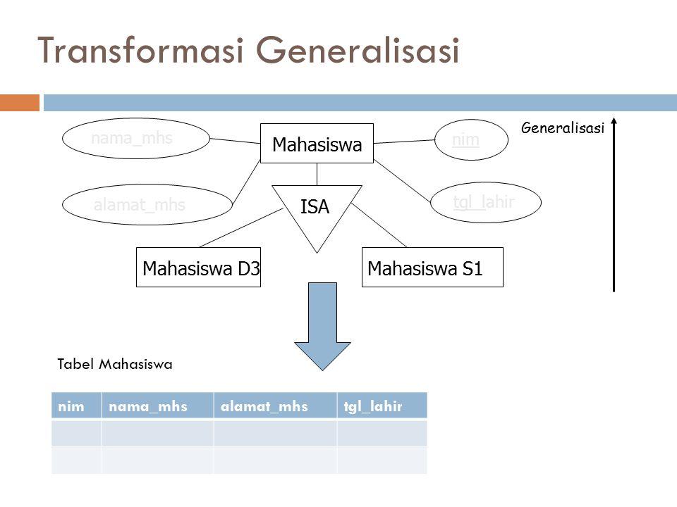 Transformasi Generalisasi