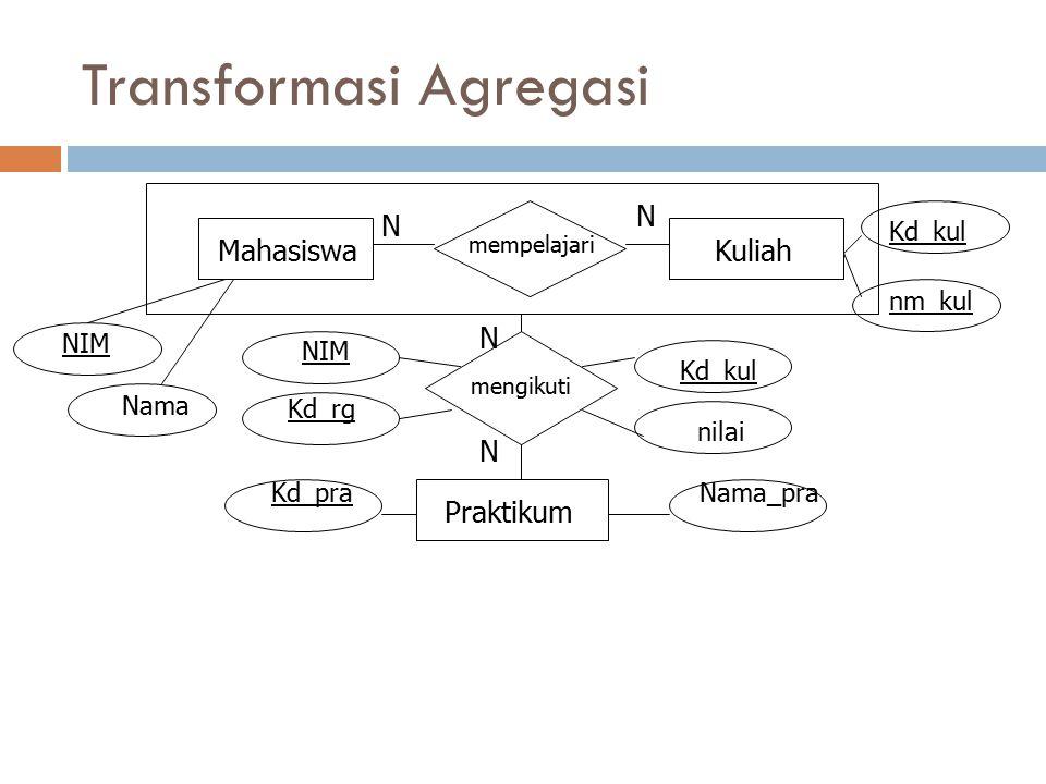 Transformasi Agregasi