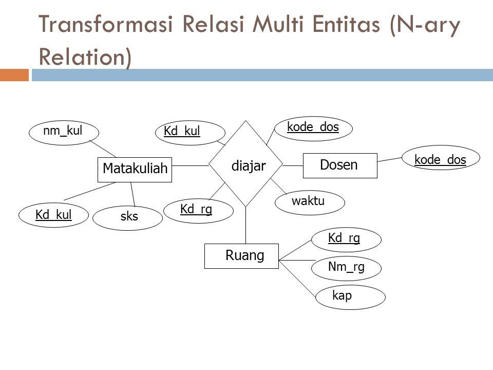 Transformasi Relasi Multi Entitas (N-ary Relation)