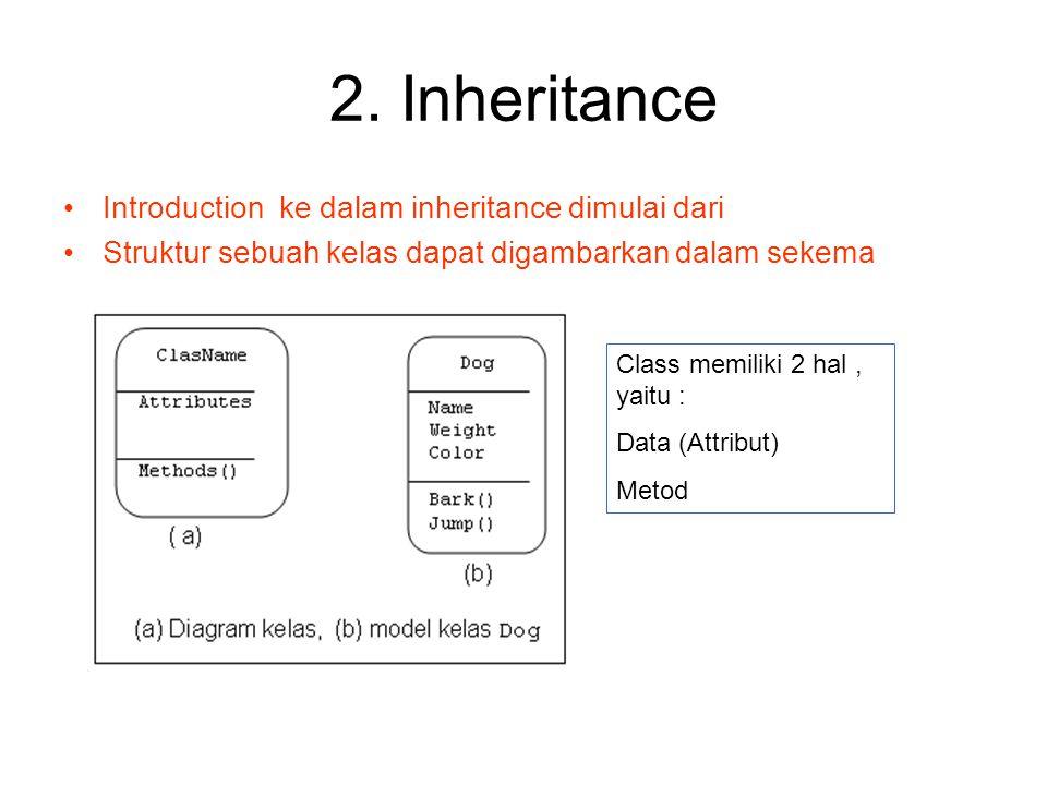 2. Inheritance Introduction ke dalam inheritance dimulai dari