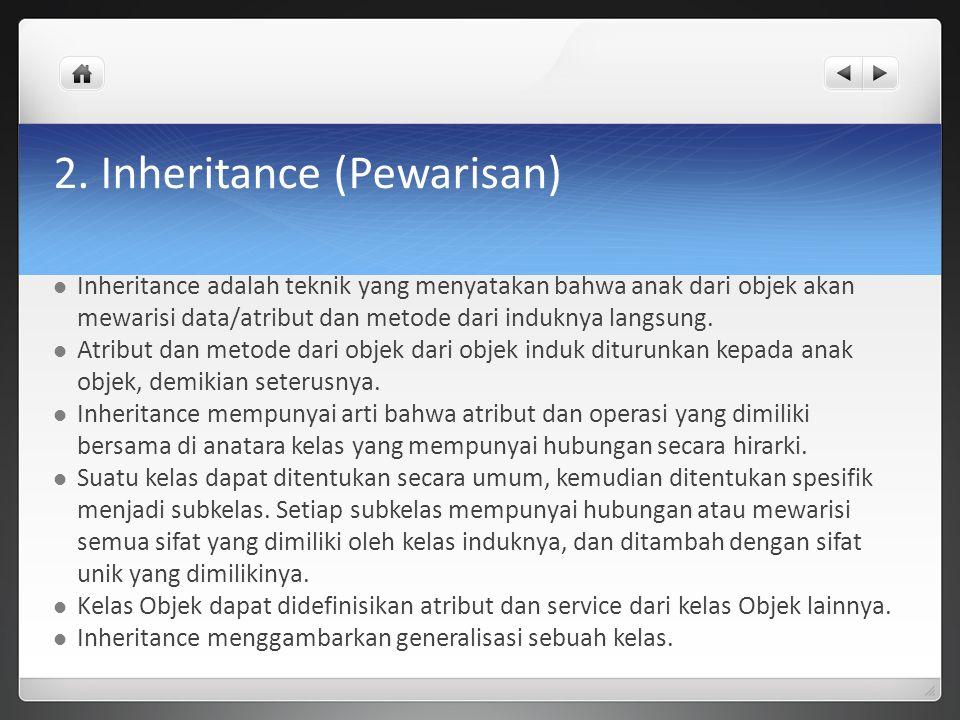 2. Inheritance (Pewarisan)