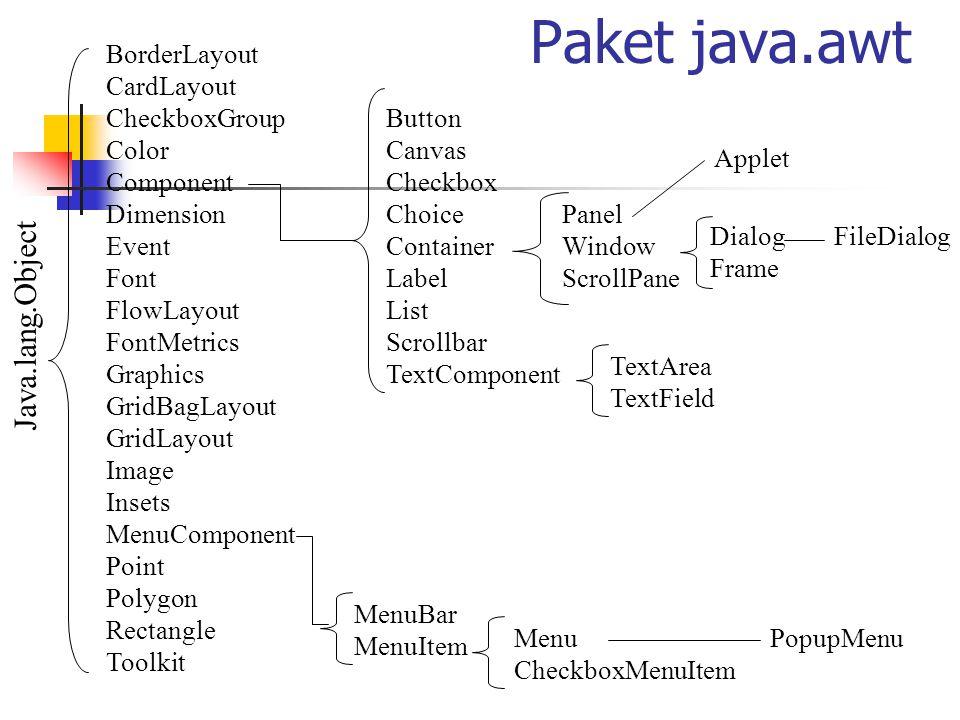 Paket java.awt Java.lang.Object BorderLayout CardLayout CheckboxGroup