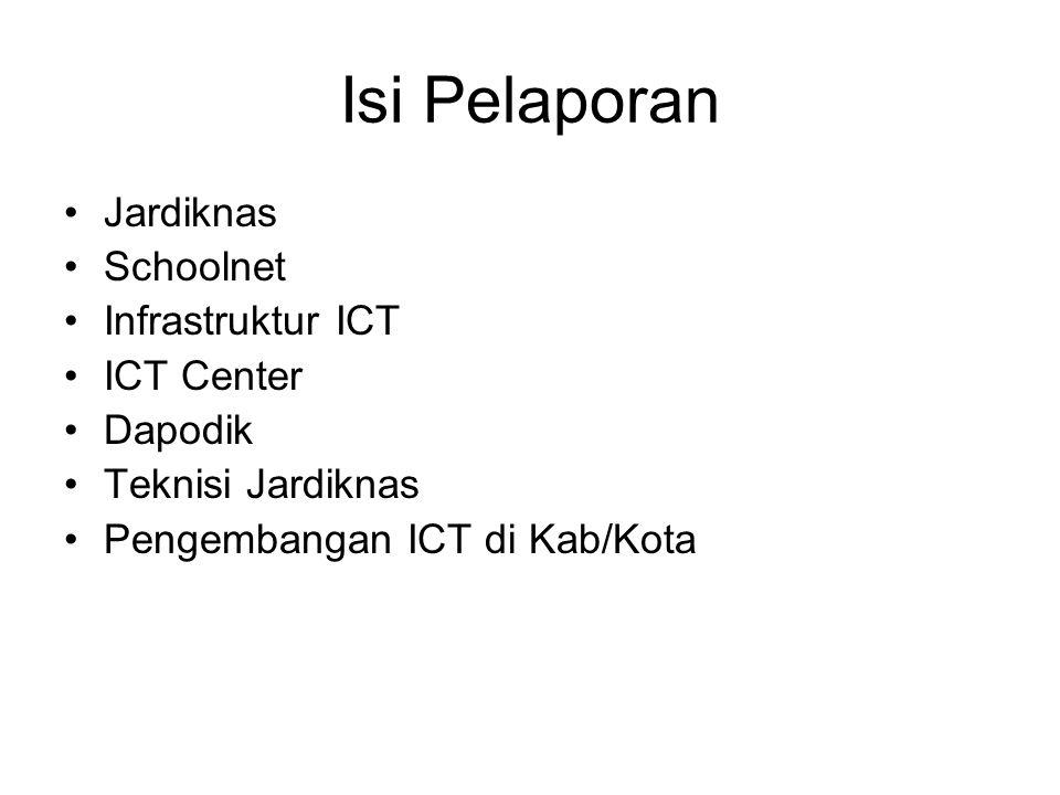 Isi Pelaporan Jardiknas Schoolnet Infrastruktur ICT ICT Center Dapodik