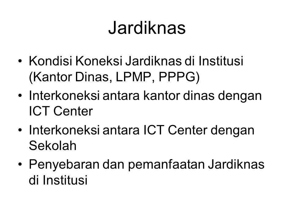 Jardiknas Kondisi Koneksi Jardiknas di Institusi (Kantor Dinas, LPMP, PPPG) Interkoneksi antara kantor dinas dengan ICT Center.