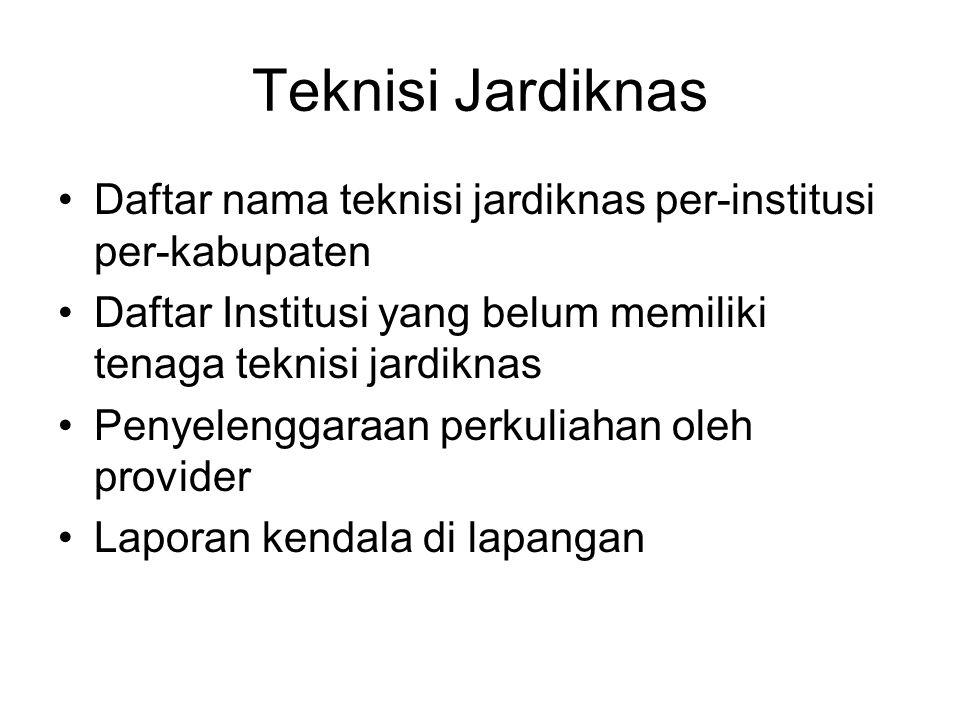 Teknisi Jardiknas Daftar nama teknisi jardiknas per-institusi per-kabupaten. Daftar Institusi yang belum memiliki tenaga teknisi jardiknas.