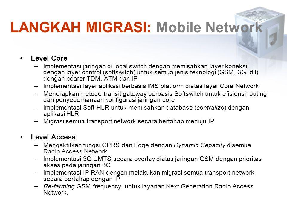 LANGKAH MIGRASI: Mobile Network