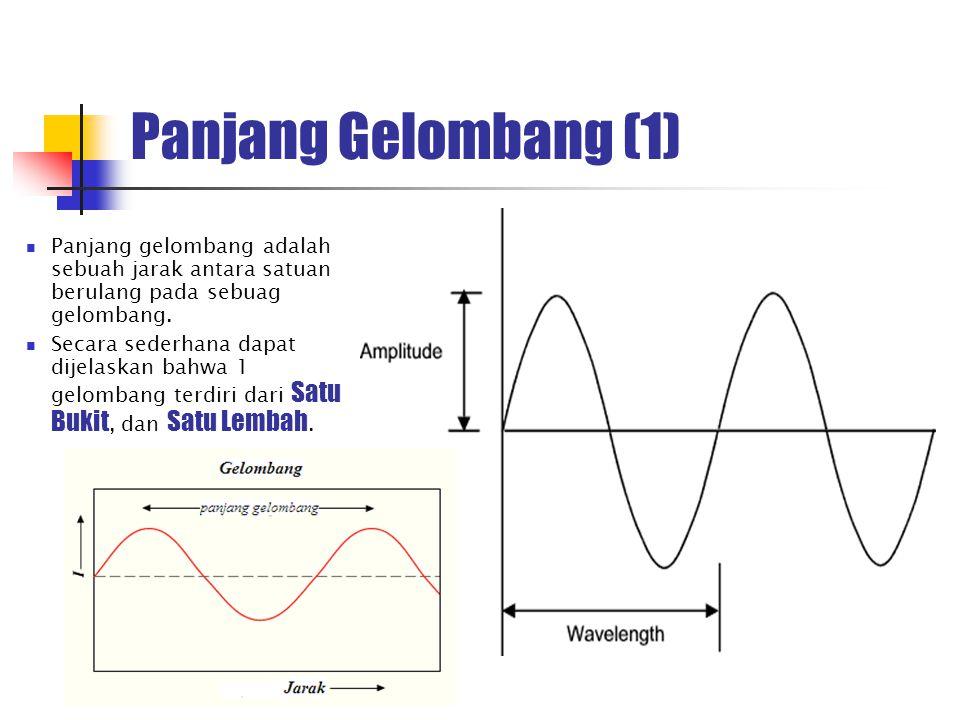 Panjang Gelombang (1) Panjang gelombang adalah sebuah jarak antara satuan berulang pada sebuag gelombang.