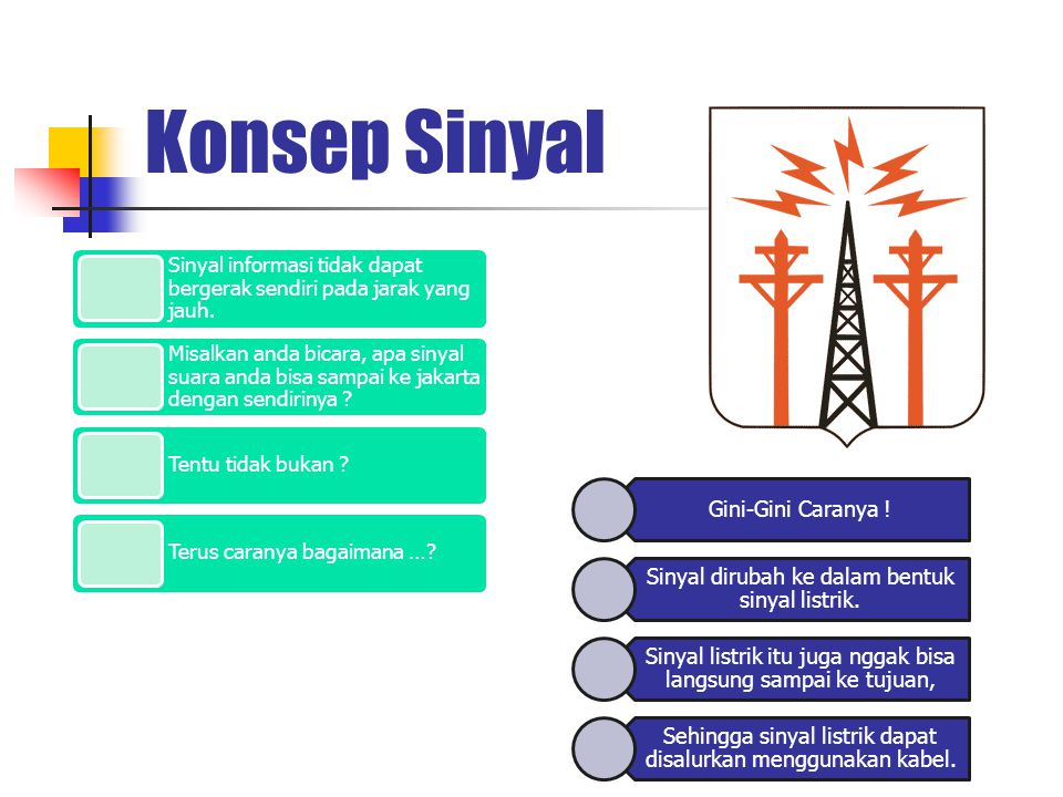 Konsep Sinyal Sinyal informasi tidak dapat bergerak sendiri pada jarak yang jauh.