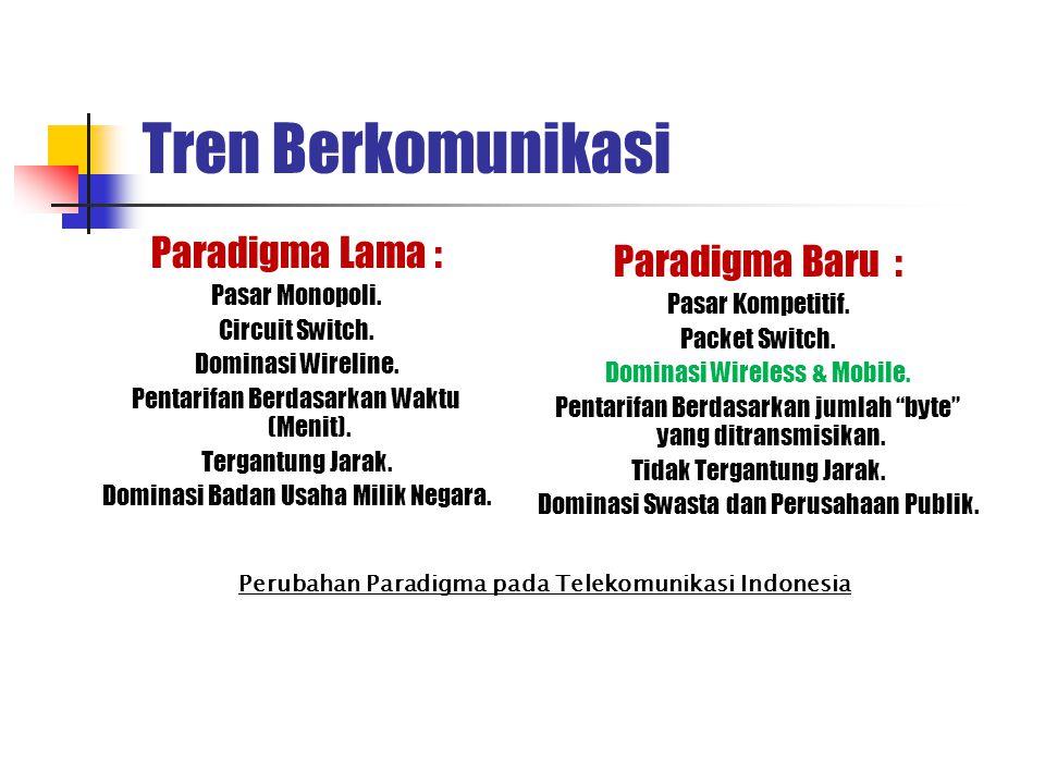 Perubahan Paradigma pada Telekomunikasi Indonesia