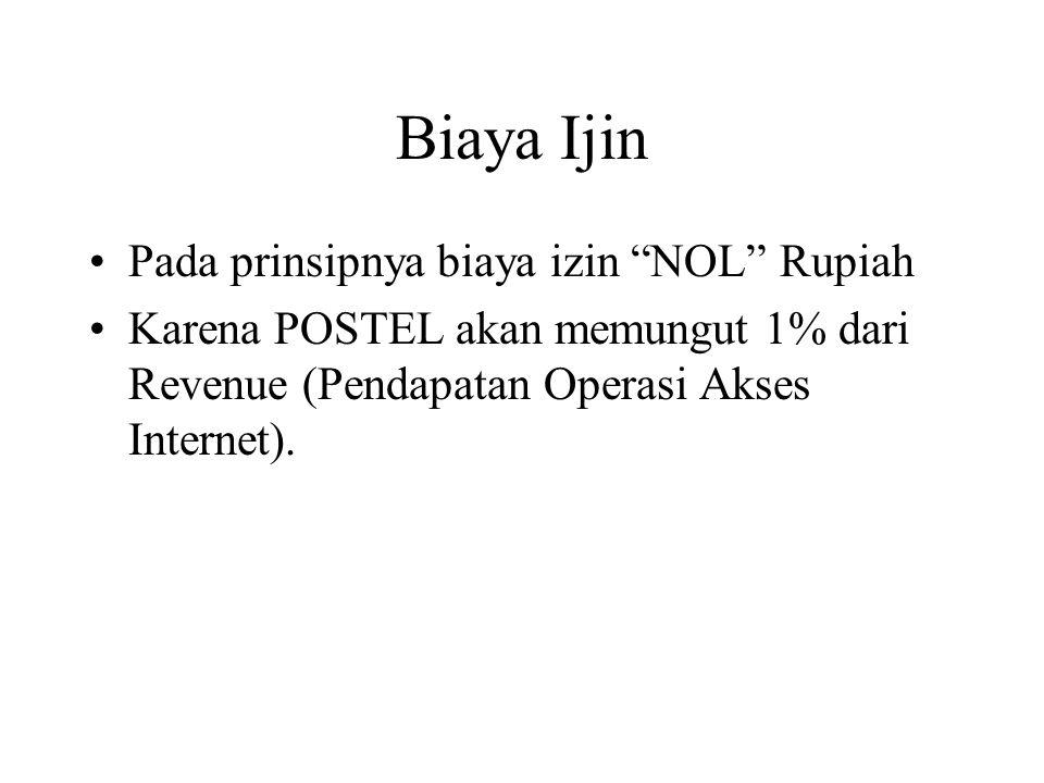 Biaya Ijin Pada prinsipnya biaya izin NOL Rupiah