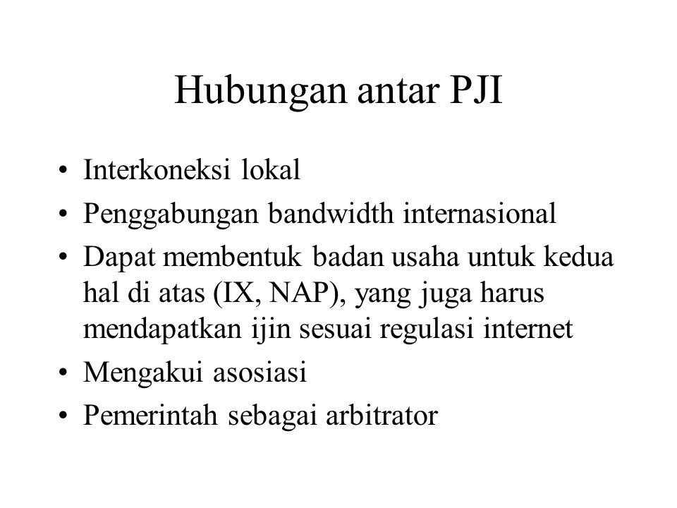 Hubungan antar PJI Interkoneksi lokal