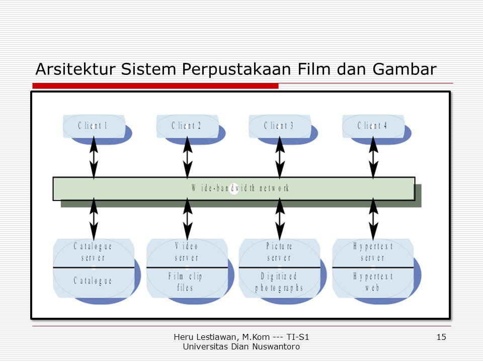Arsitektur Sistem Perpustakaan Film dan Gambar