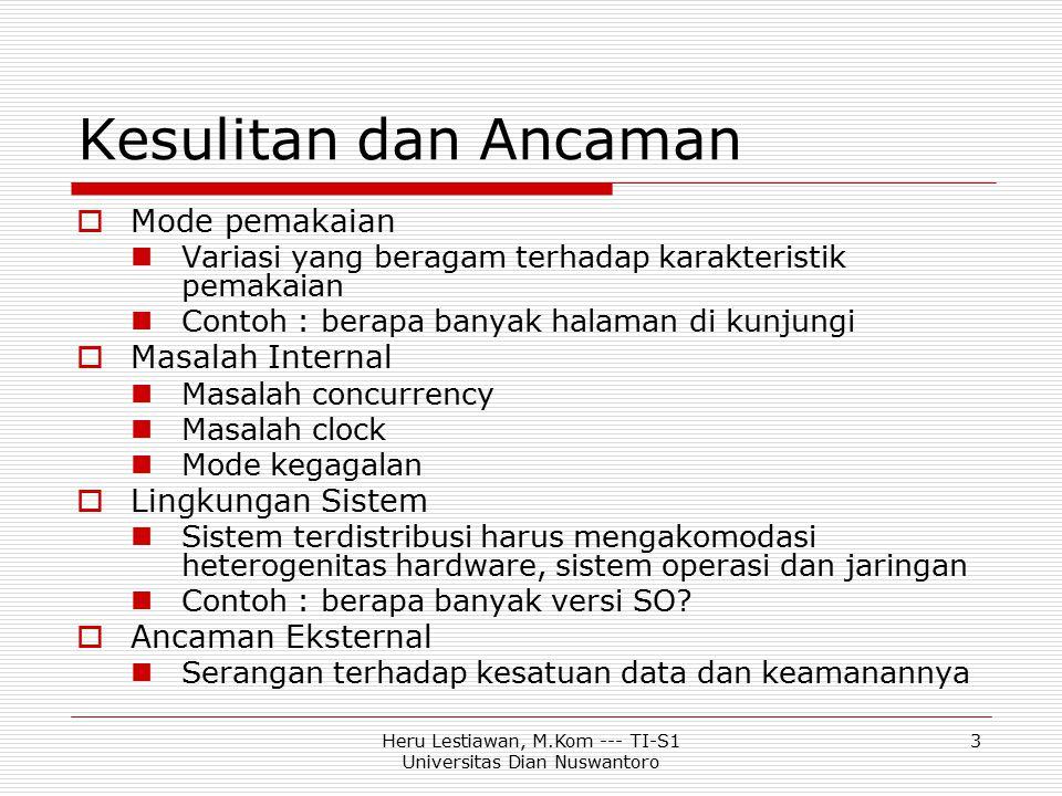 Heru Lestiawan, M.Kom --- TI-S1 Universitas Dian Nuswantoro