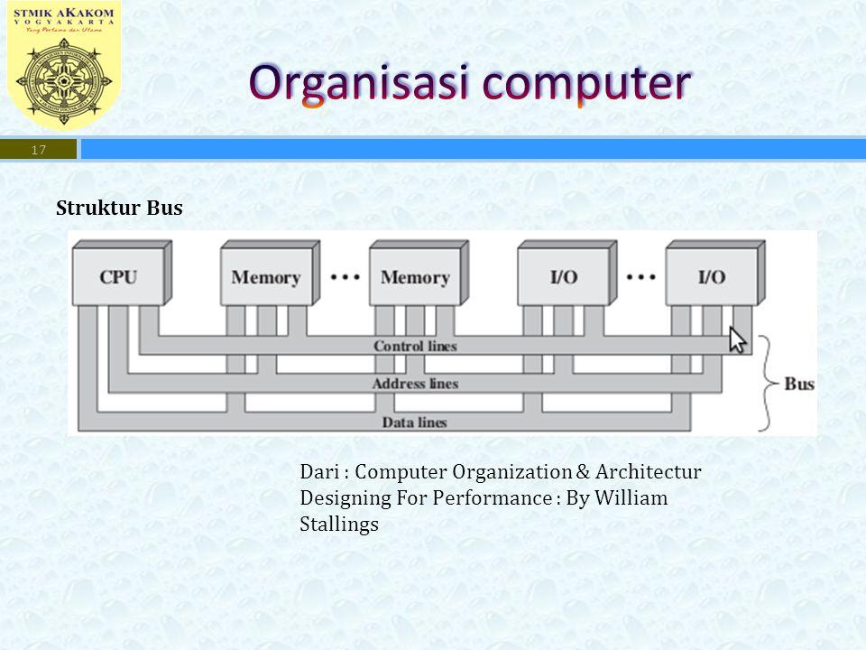 Organisasi computer Struktur Bus