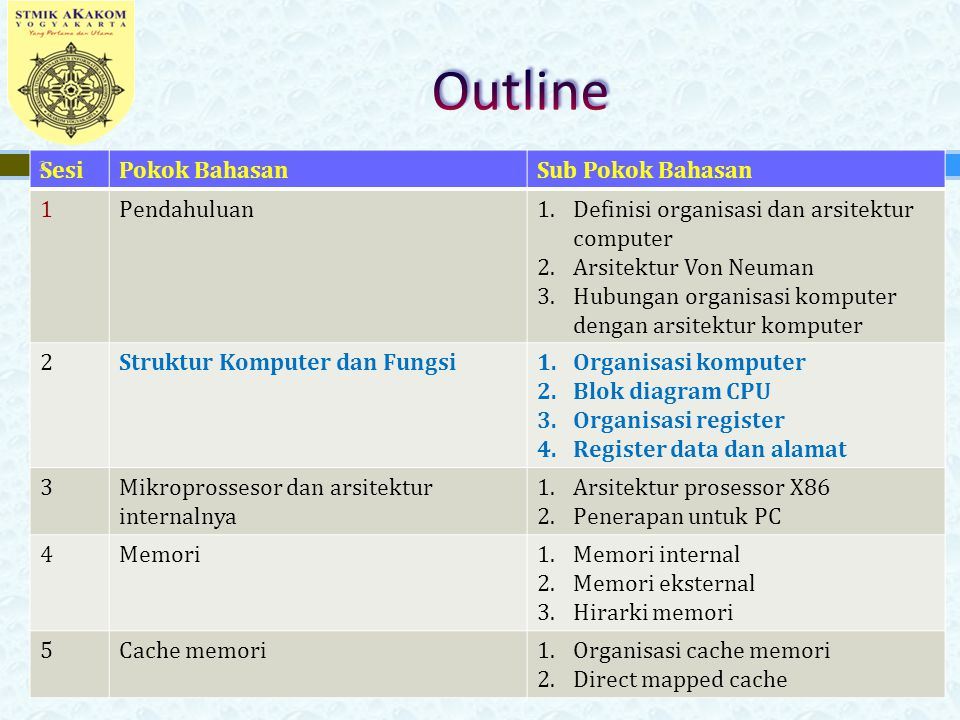 Outline Sesi Pokok Bahasan Sub Pokok Bahasan 1 Pendahuluan