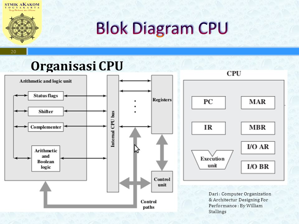 Blok Diagram CPU Organisasi CPU